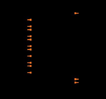 AD5252BRUZ50 Symbol