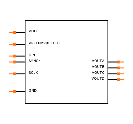 AD5624RBRMZ-5REEL7 Symbol