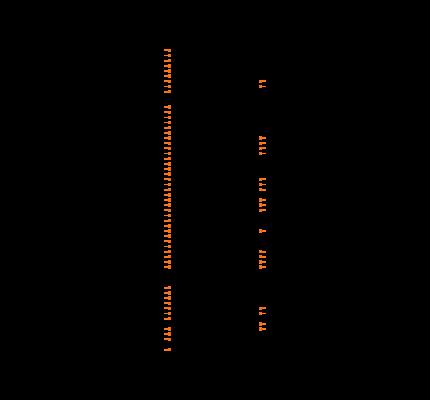 AD9747BCPZ Symbol