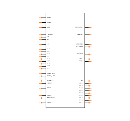 ADE7816ACPZ Symbol