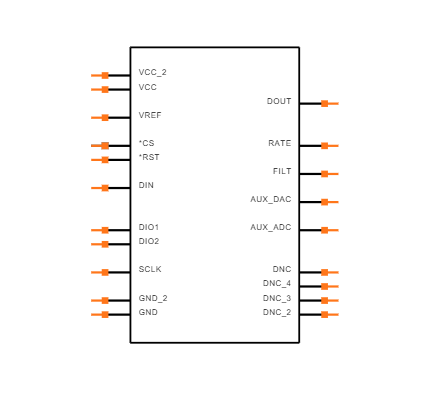 ADIS16265BCCZ Symbol