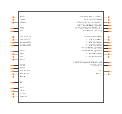 ADUC7020BCPZ62-RL7 Symbol