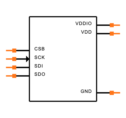 BME280 Symbol