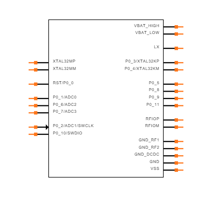 DA14531-00000FX2 Symbol