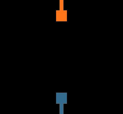BAT760-7 Symbol