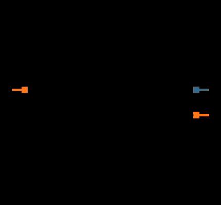 ECS-160-8-36Q-AES-TR Symbol