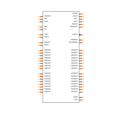 FT2232HQ-REEL Symbol