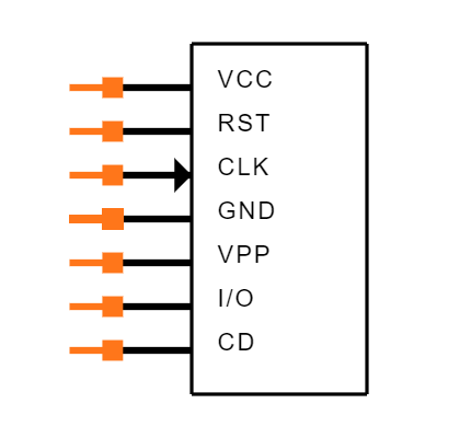 SIM8066-6-1-14-01-A Symbol