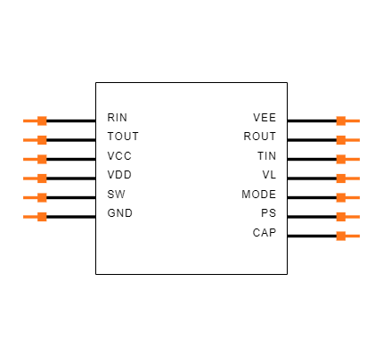 LTC2802IDE#TRPBF Symbol