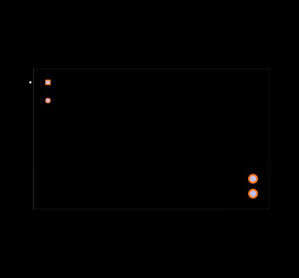 IRM-60-12 Footprint