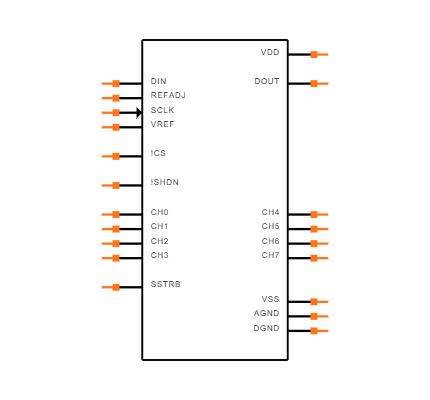 MAX186CCPP+ Symbol