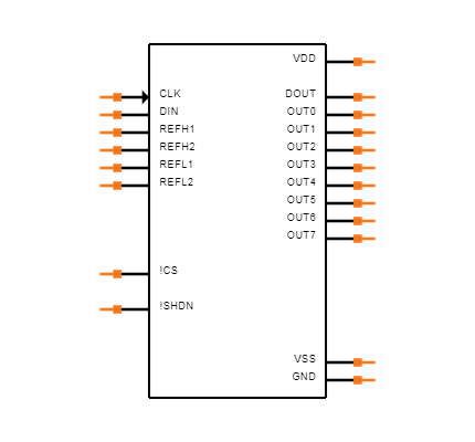 MAX528CPP+ Symbol