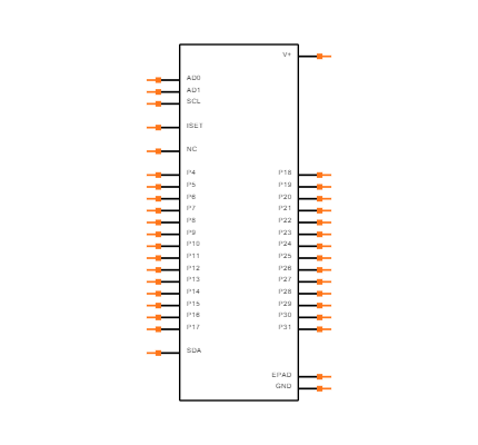 MAX7300ATL+T Symbol