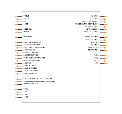 DSPIC30F4011-20I/PT Symbol