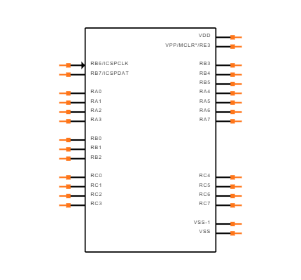 PIC16F1778-I/SO Symbol