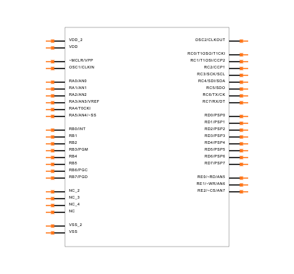 PIC16F74-I/L Symbol