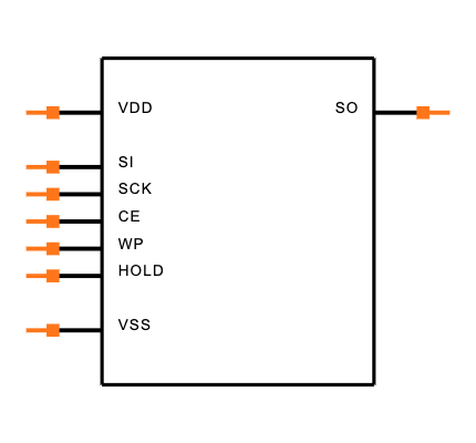 SST25LF020A-33-4C-SAE Symbol