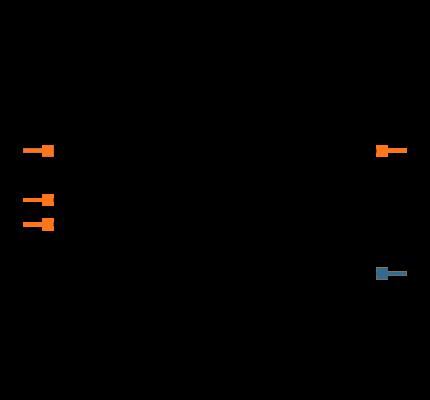 OKR-T/1.5-W12-C Symbol