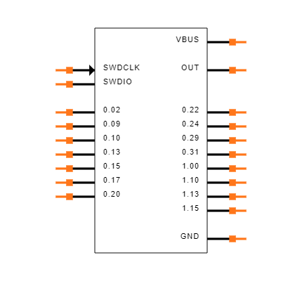 NRF52840-DONGLE Symbol