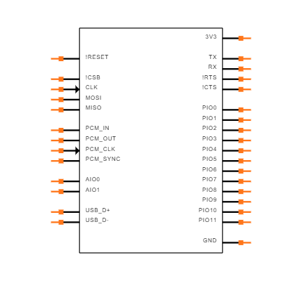 BLUETOOTH-SERIAL-HC-06 Symbol