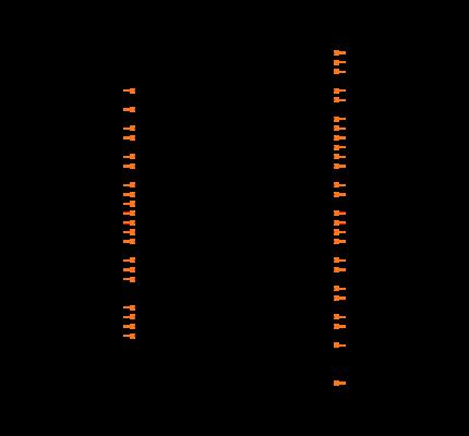BG96 Symbol