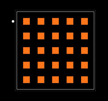 RPM3.3-3.0 Footprint