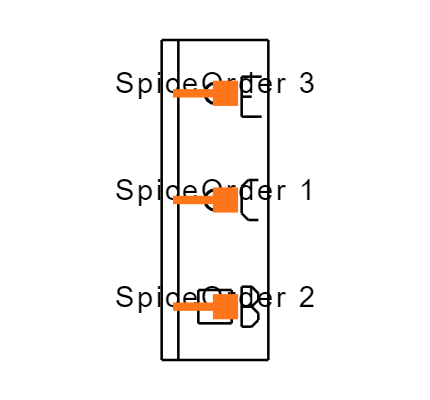 TIP121 Symbol