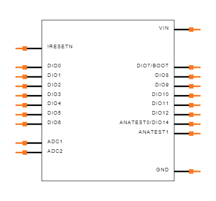 BLUENRG-M2SA Symbol