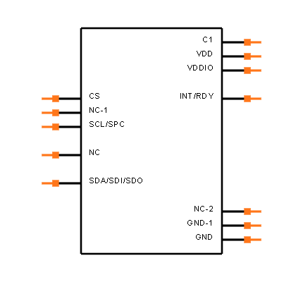 IIS2MDCTR Symbol
