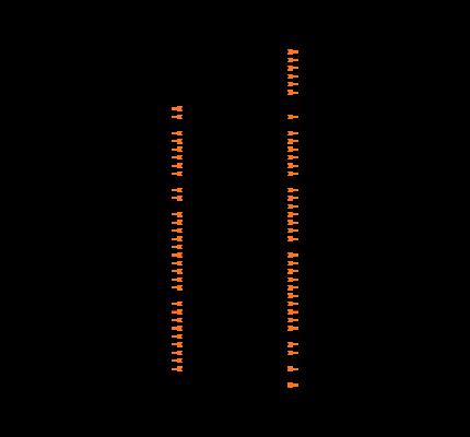 NUCLEO-F429ZI Symbol