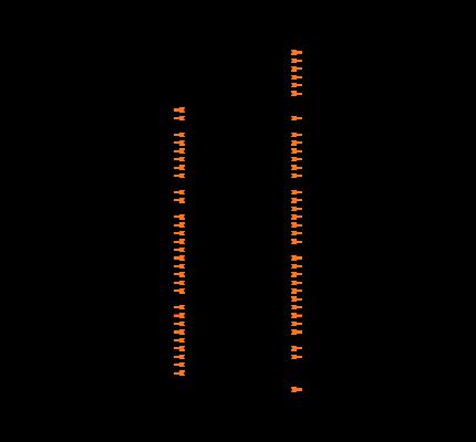 NUCLEO-F767ZI Symbol