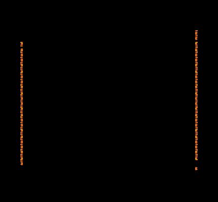 STM32F407IGT6 Symbol