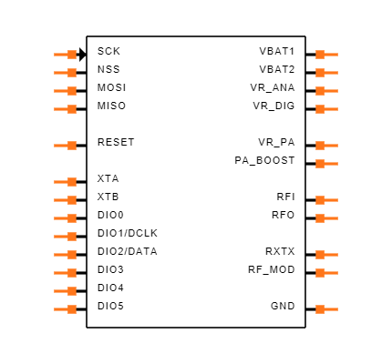 SX1272IMLTRT Symbol