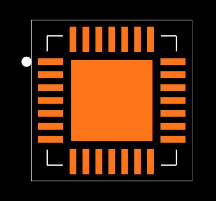 CP2102-GM Footprint