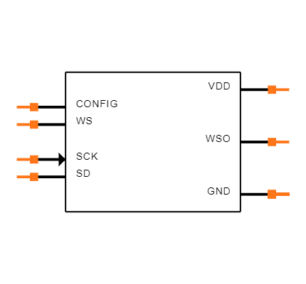 ICS-52000 Symbol