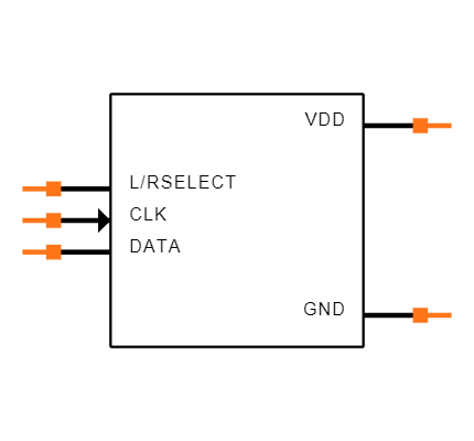 INMP621 Symbol