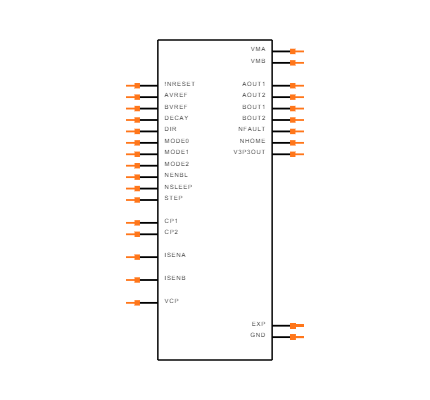 DRV8825PWP Symbol