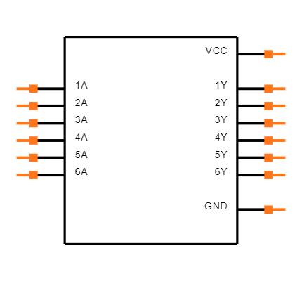 SN74HC14PWR Symbol