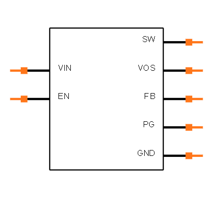 TPS62085RLTR Symbol