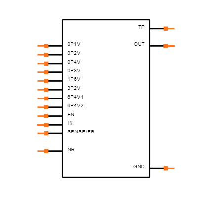 TPS7A4700RGWT Symbol