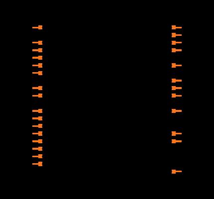 EVA-M8M-0 Symbol