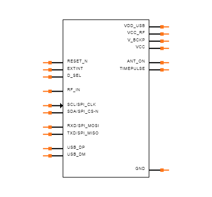 NEO-7N-0-522 Symbol