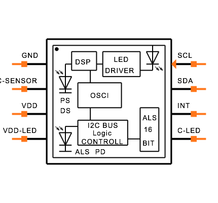 VCNL4040M3OE Symbol