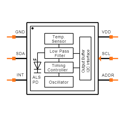VEML6030 Symbol