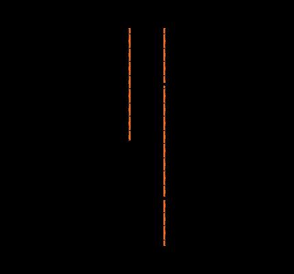 XC7Z007S-1CLG225I Symbol