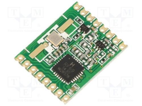 RFM69HW-868S2 footprint & symbol by RF Solutions | SnapEDA